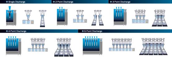 naważarki wielogłowicowe, przemysłowe wagi wielogłowicowe, automatyczny układ dozujący, dozownik wagowy kombinacyjny, system ważenia kontrolnego, waga kontrolna, przemysłowa technologia dozowania naważarka wielogłowicowa