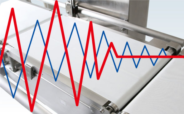 Dynamic Checkweigher_Weight Checker_Kontrollwaage_Load Cell_Accuracy