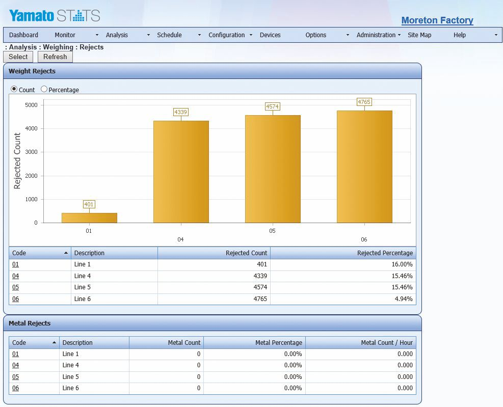 Datenaustausch, Datenanalyse, Produktionssteuerung und Kontrolle, Programmoptimierung, Programmerweiterung, Mehrkopfwaage, Dosierwaage, Abfüllwaage, Computer Kombinationswaage, Duplexwaage, Durchlaufwaage, Gravimetrische Dosiersysteme, Industriewaage, Kleinmengenwaage, Waage, Multihead Weigher, Nettowaage, Rundmehrkopfwaage, Schüttwaagen, Teilmengenwaage, Vollautomatische Waage, Wägesysteme, Wägetechnik , Wiegesysteme, Wiegetechnik, Zählwaagen, Vollautomatische Mehrkopfwaage